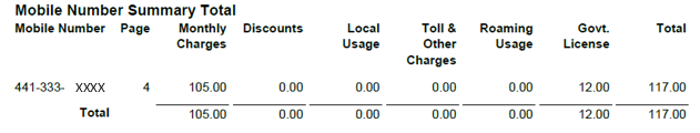 excerpt of a mobile bill